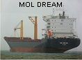 MOL DREAM IMO9220328